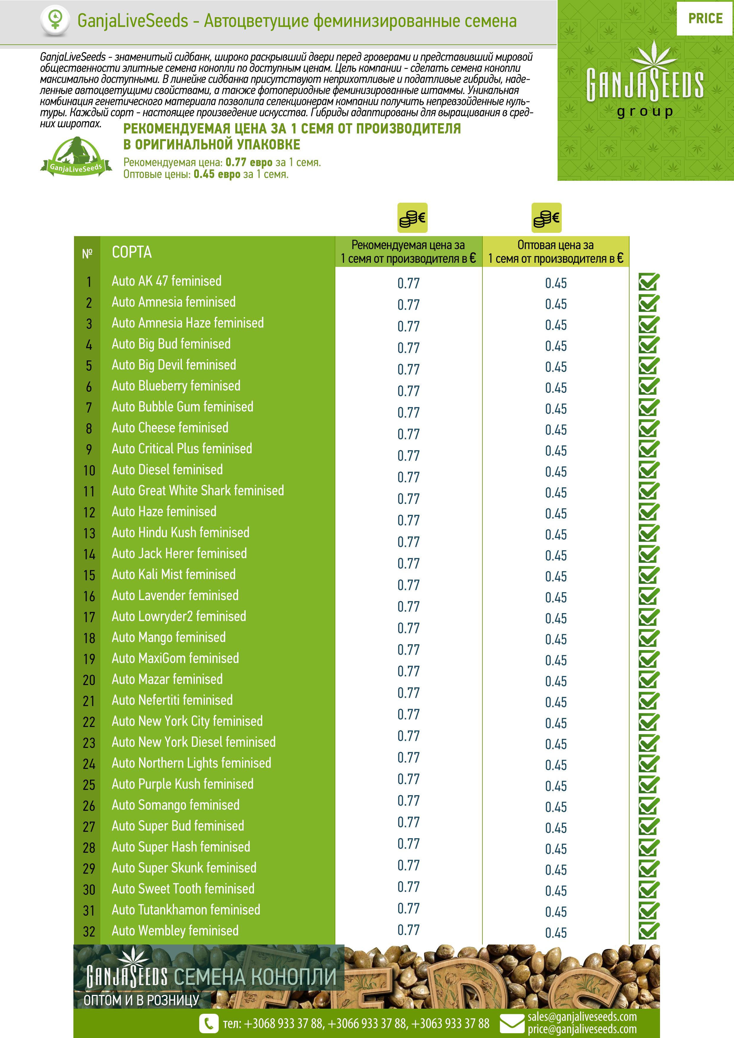 Оптовые цены на семена конопли GanjaLiveSeeds